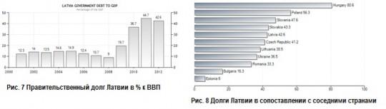 Евровалюта в Латвии