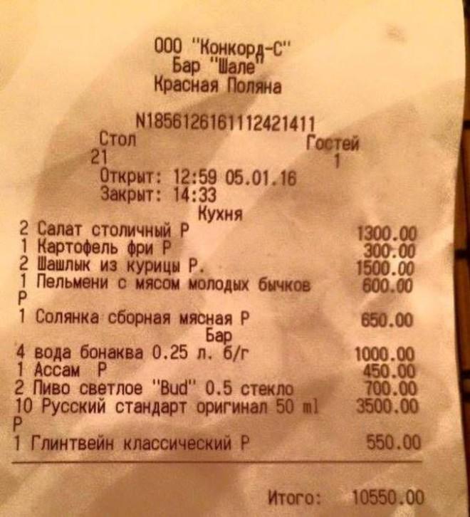 Цены в Красной Поляне